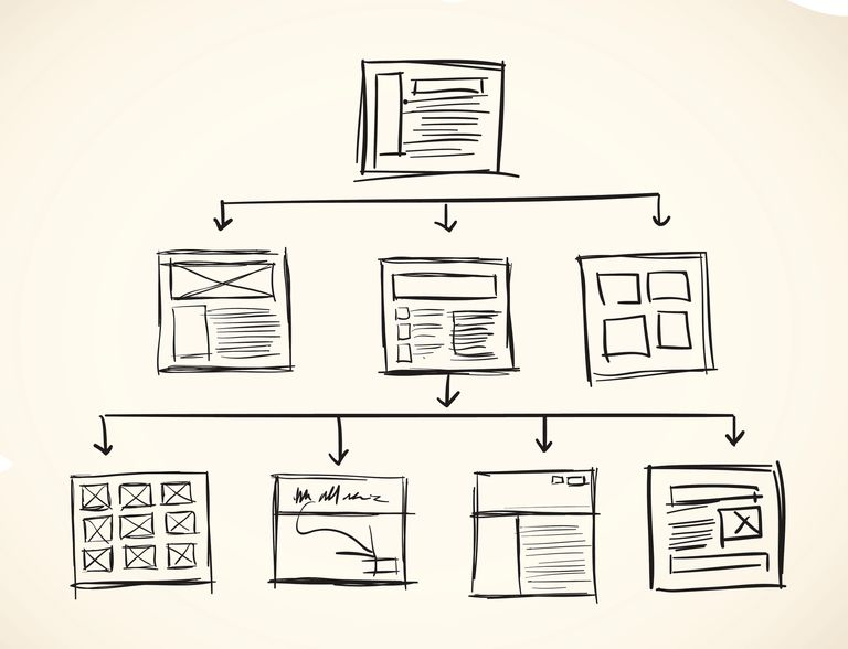 SiteMap Conceptual Drawing